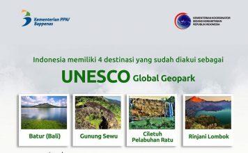 Pengembangan geopark memberikan kontribusi nyata bagi masyarakat sekitarnya. Foto : Biro Humas dan Tata Usaha Pimpinan Kementerian PPN/Bappenas