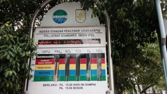 Indeks Standar Pencemaran Udara (ISPU) berdasarkan berdasarkan hasil pengukuran yang menggunakan alat sesuai standar. Foto : BreakingNews.co.id